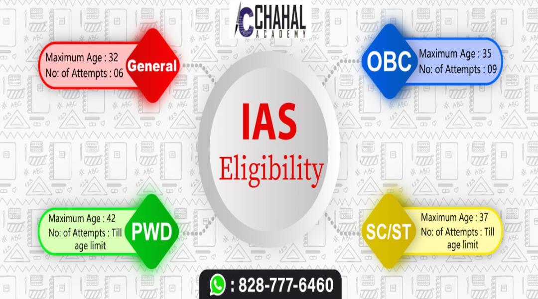 UPSC Eligibility Criteria, IAS Eligibility Criteria
