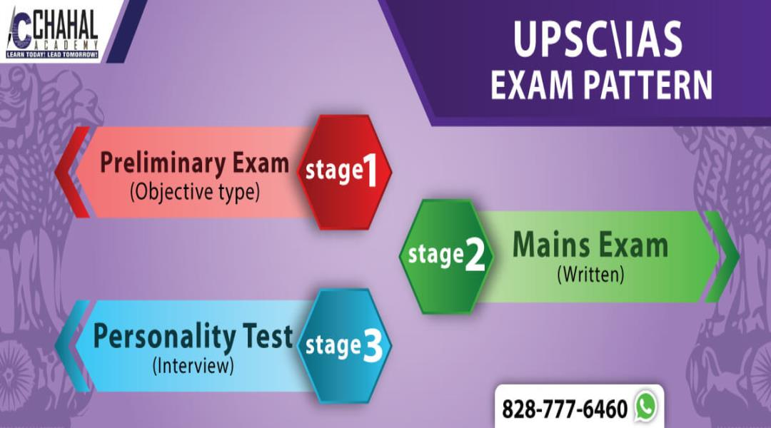 UPSC Exam Pattern 2021 for IAS, IPS, Civil Services Exam